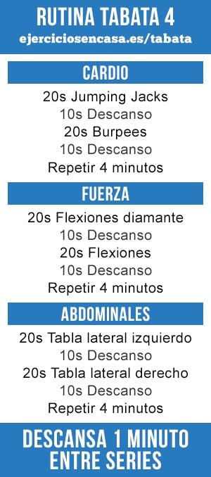 Circuito Tabata : Rutina de entrenamiento tabata ejercicios en casa