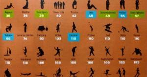 calorías por día