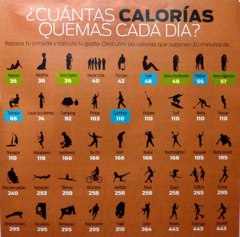 Calor as por d a para perder peso ejercicios en casa for Cuanto peso aguanta un cuelga facil