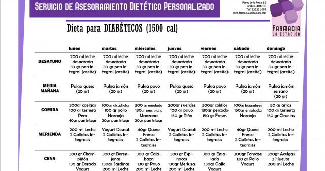 Dieta para diabéticos - Ejercicios En Casa