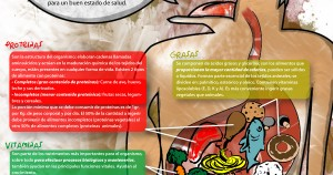La síntesis de las proteínas