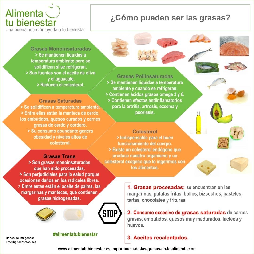 Fundamentos de una dieta equilibrada: Ajuste de calorías