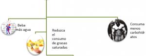"""Eliminar grasa del """"flotador"""": 4 Consejos definitivos"""