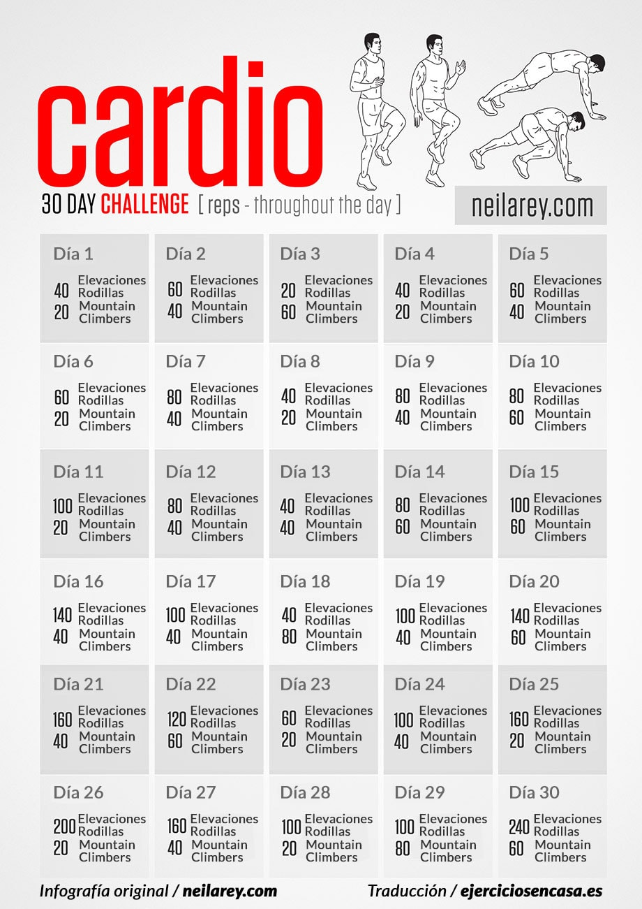 Circuito Quema Grasa En Casa : Rutina de ejercicios para bajar peso rápido