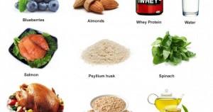 Alimentos metabólicos