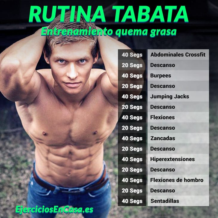 Rutina Tabata quema grasa