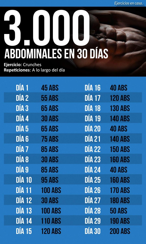 Reto: 3.000 abdominales en 30 días. ¿Estás preparado?