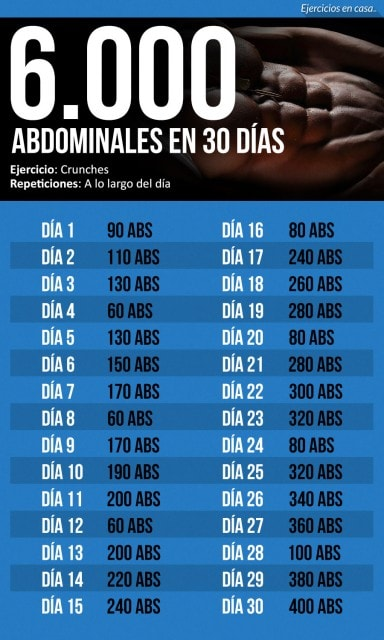 Reto 6000 abdominales en 30 días