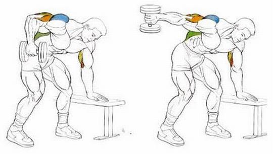 ejercicios inútiles