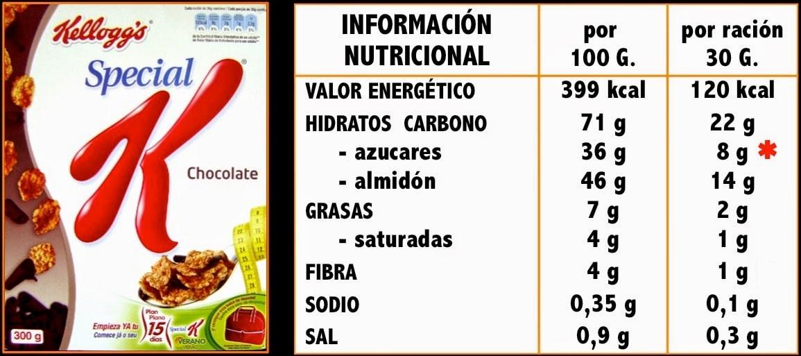 Atenci n no dej is de ver la informaci n nutricional de los alimentos ejercicios en casa - Contenido nutricional de los alimentos ...
