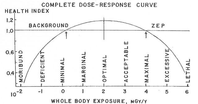 hormesis y ejercicio