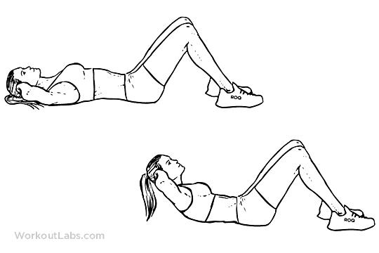 Ejercicio del crunch abdominal